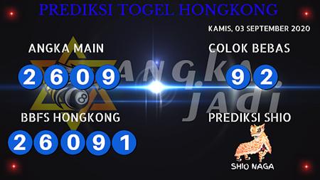 Prediksi Togel Angka Jitu Hongkong Kamis 03 September 2020