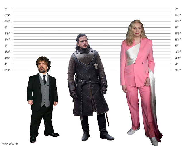 Kit Harington height comparison with Peter Dinklage and Gwendoline Christie