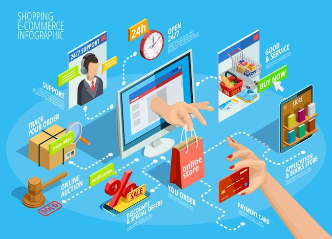 5 معلومات يجب أن تعرفها عن التجارة الالكترونية