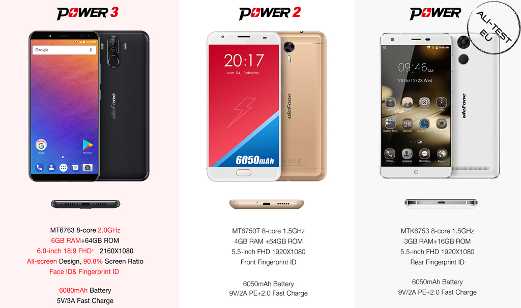 Ulefone Power 3 6GB RAM 64 Storage Specificatii Tehnice