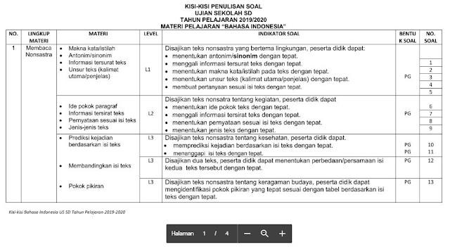Kisi-Kisi Ujian Sekolah Jenjang SD Tahun 2020 Mapel Bahasa Indonesia