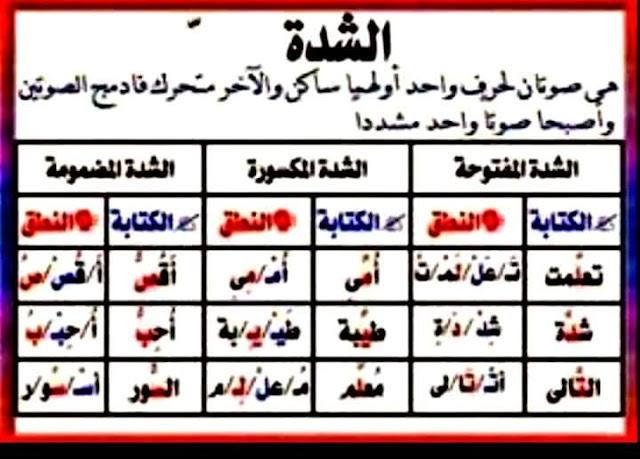 لغة عربية |  تحليل الكلمات مهم لطلبة الصفوف الإبتدائية %25D8%25AA%25D8%25AD%25D9%2584%25D9%258A%25D9%2584%2B%25D8%25A7%25D9%2584%25D9%2583%25D9%2584%25D9%2585%25D8%25A7%25D8%25AA%2B%25284%2529