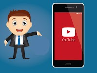 Make Automatic Responsive Youtube Embed Video in Website