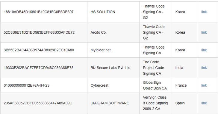 malware-digital-certificate