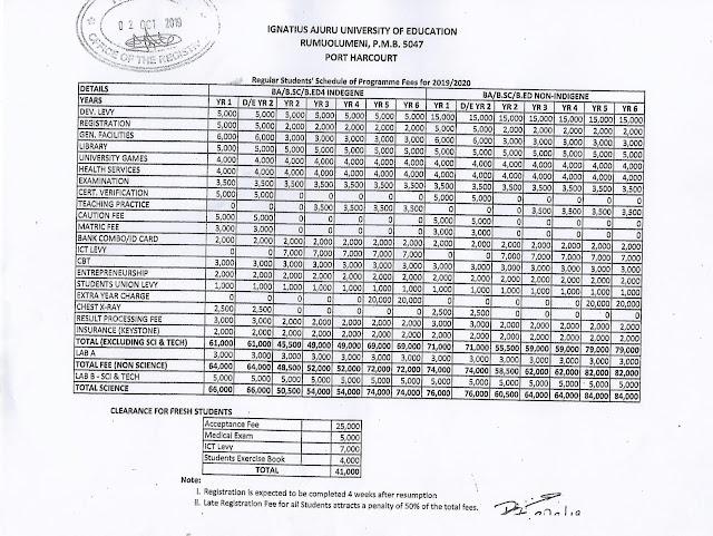 IAUE School Fees Schedule 2019/2020 [PDF] | Regular Students