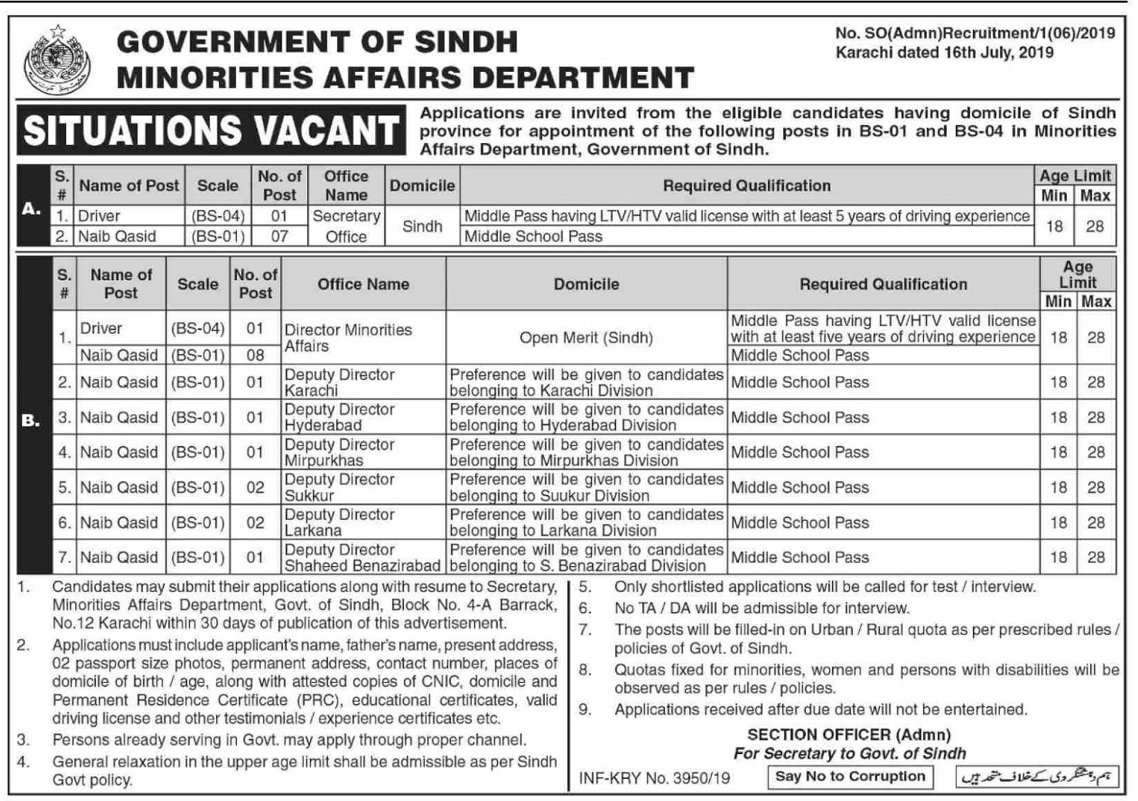 Advertisement for Minorities Affairs Department Sindh Jobs