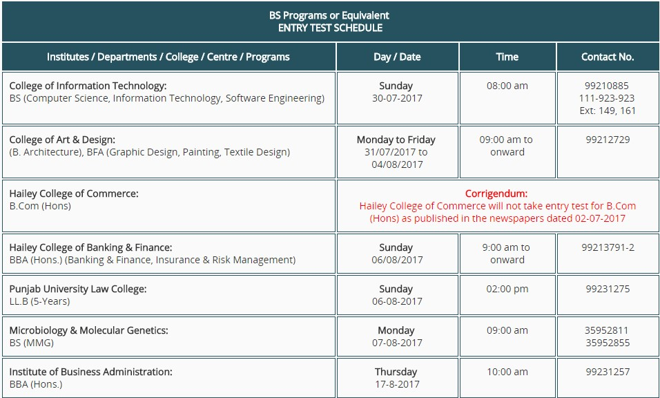 BS Programs at University of Punjab