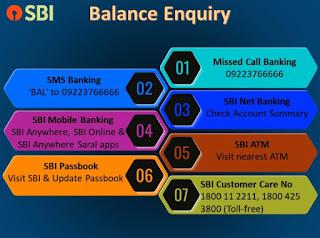 Sbi mobile banking number