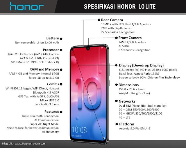 Spesifikasi Honor 10 Lite - Blog Mas Hendra