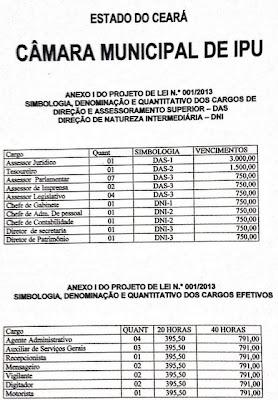 Resultado de imagem para CONCURSO NA CAMARA MUNICIPAL DE IPU