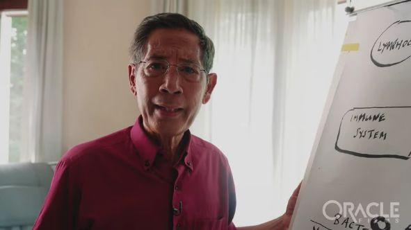 Prof Sucharit Bhakti - La prova che mette fine alla narrazione del SARS-CoV-2
