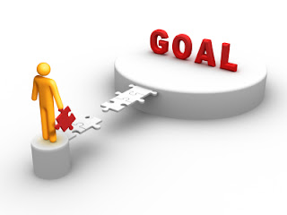 Goal setting, success, outcomes, question