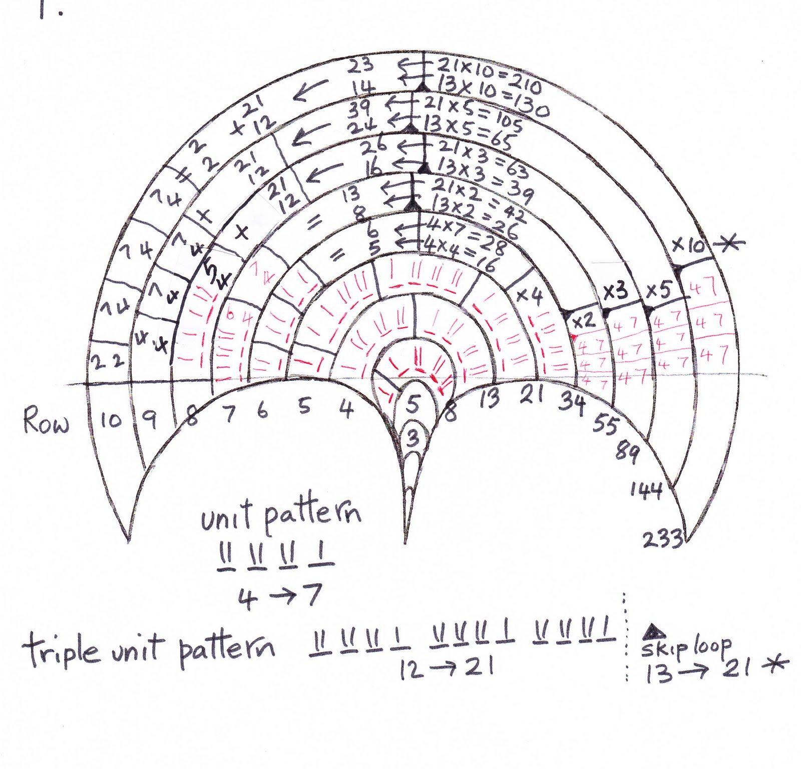 biomathcraft: Pattern 1 for