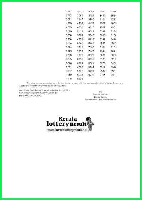 Kerala Lottery Result 24-12-2019 Sthree Sakthi SS-189 (keralalotteryresult.net)-page--