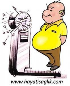 obezite şişmanlık