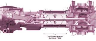 Components of Reciprocating Compressor