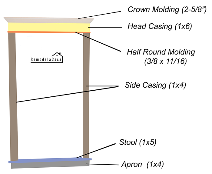 detailed list of moldings used to update a window