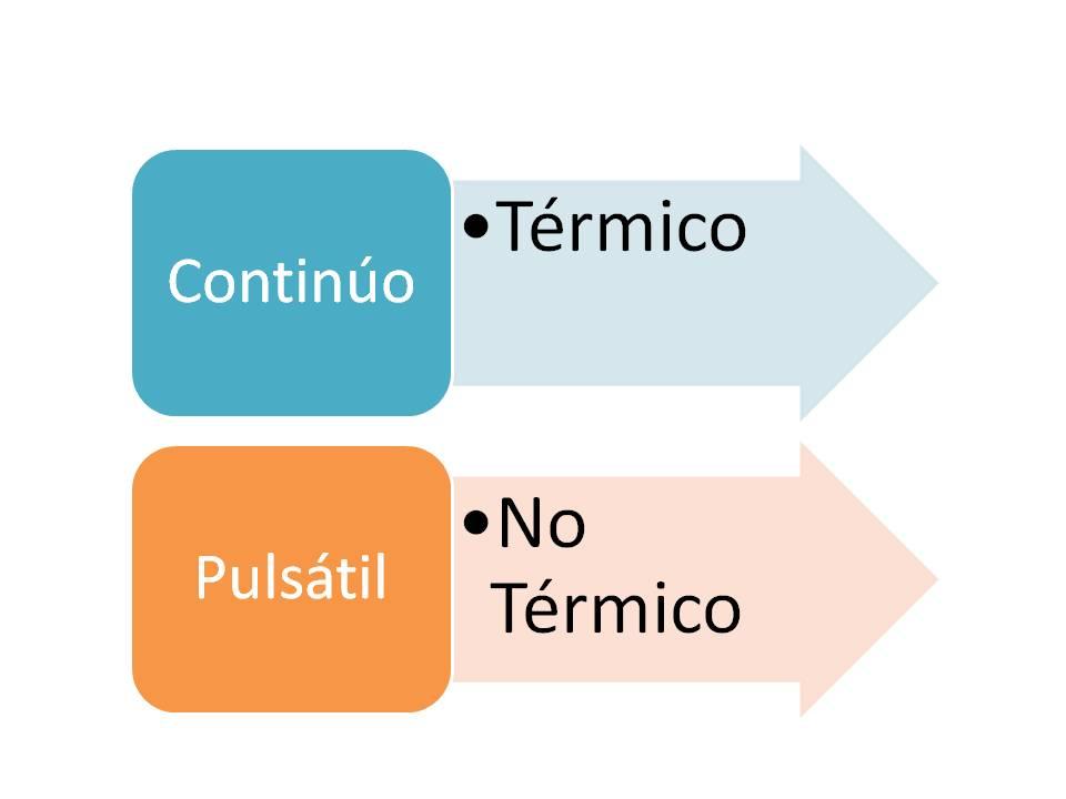 Terapia Física: Como Dosificar el ULTRASONIDO TERAPÉUTICO.