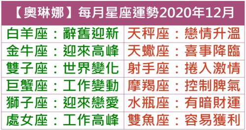 運勢 2020 射手 座