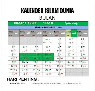 Kalender Islam Bersatu Bulan Jumada Akhir Tahun 1440 H