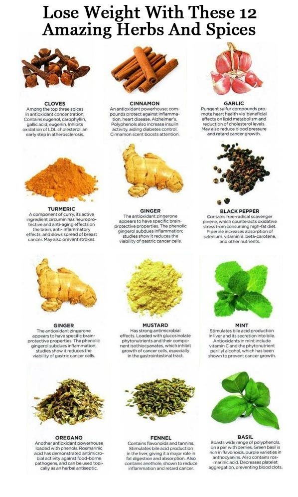 How does Spices in certain Foods help you Lose Weight with Health Benefits?