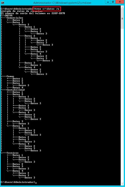 Microsoft Windows CMD: TREE listar Árbol de directorios. - tree c:\datos /a