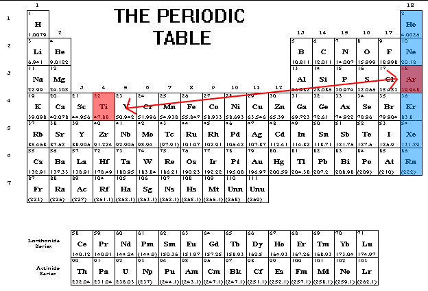59 Periodic Table Of The Elements Noble Gases Table Of