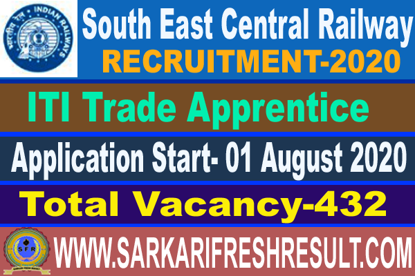 south east central railway recruitment 2020, south east central railway recruitment, recruitment in south east central railway, recruitment in south east central railway bilaspur,  www secr indianrailways gov in,central govt jobs,south east central railway jobs