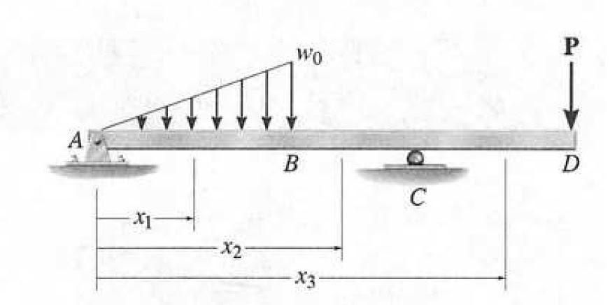 Hasso Ingenieria Y Desarrollo 4 1 Diagrama De Cortante