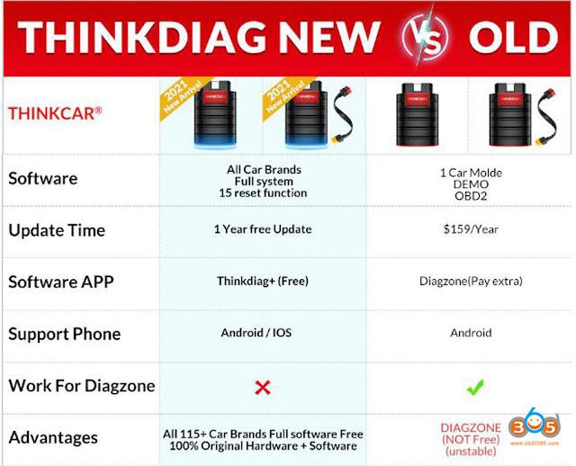 thinkdiag-old-boot-vs-new