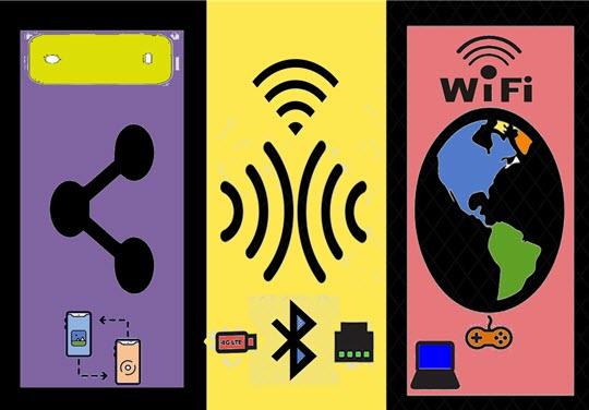 मोबाइल डेटा कैसे साझा करें और इसके लिए क्या आवश्यकता है   How To Share Mobile Data