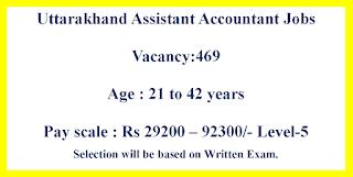Assistant Accountant Jobs in Uttarakhand