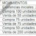 Ejercicios valoración de existencias FIFO,PMP (EAU) PAÍS VASCO