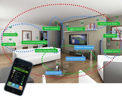 smart-home0101-safety.jpg