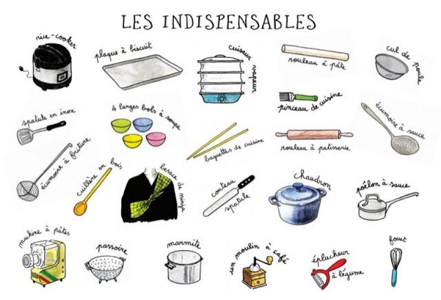 ادوات المطبخ بالفرنسية