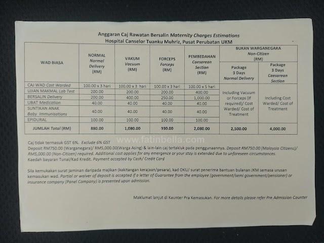 Anggaran Caj Rawatan Bersalin di PPUKM (HUKM)