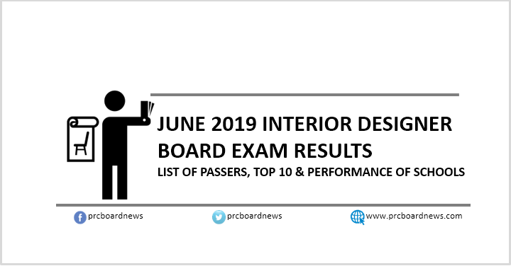 RESULTS: June 2019 Interior Designer board exam list of passers