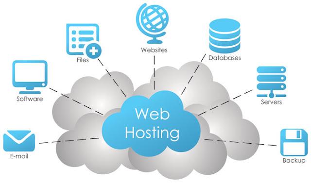 الاستضافة من حيث الانواع والاهمية وافضل الطرق لاختيار الاستضافة الخاصة بك hosting