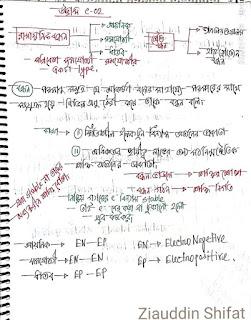 উদ্ভাস ক্লাসের রাসায়নিক বন্ধন ও সংকরায়ন নোট  pdf |উদ্ভাস ক্লাস