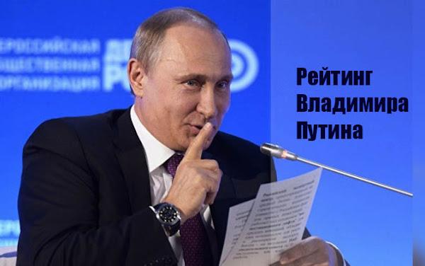 Рейтинг Путина