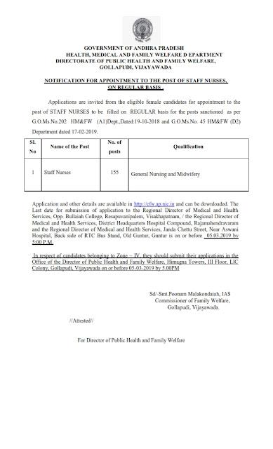 Suff Nurses 155 Posts in Director of Public Health & Family Welfare, Vijaya