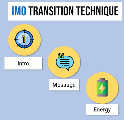 Introduction - Message - Energy