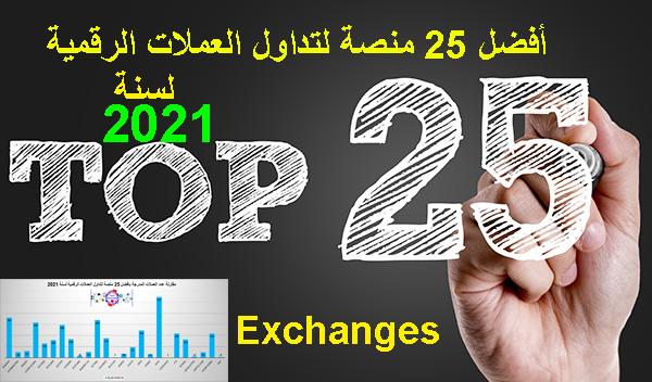أفضل 25 منصة لتداول العملات الرقمية لسنة 2021(مرفقة بأشكال بيانية مقارنة).