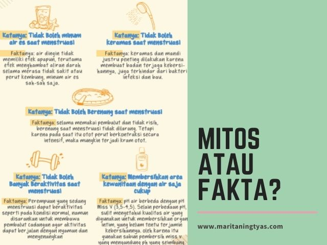 mitos atau fakta terkait menstruasi