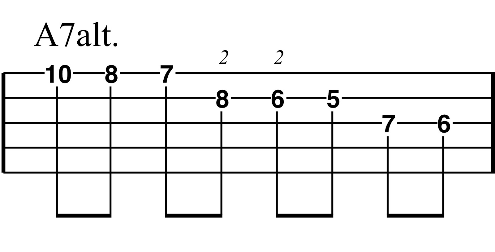 Jockos Jazz Banjo Page Or Relax You Can Do This A7 Chord Usually Another Altered 7th Which Actually Does Have Kind Of A C7 Ish Feel So The Note C 9 Technically B But Whos Counting Generally