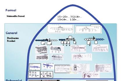 Metafora Gunung ES dalam RME
