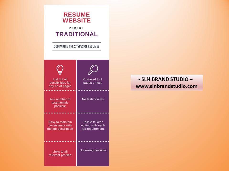 how to build a resume website