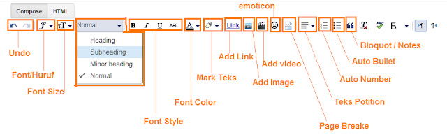 """Mengenal Fitur """"Edit Entri"""" Tempat Menulis Artikel Blogger"""