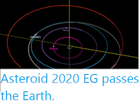 https://sciencythoughts.blogspot.com/2020/03/asteroid-2020-eg-passes-earth.html