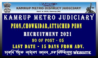 Kamrup Metro Judiciary Grade 4 Recruitment